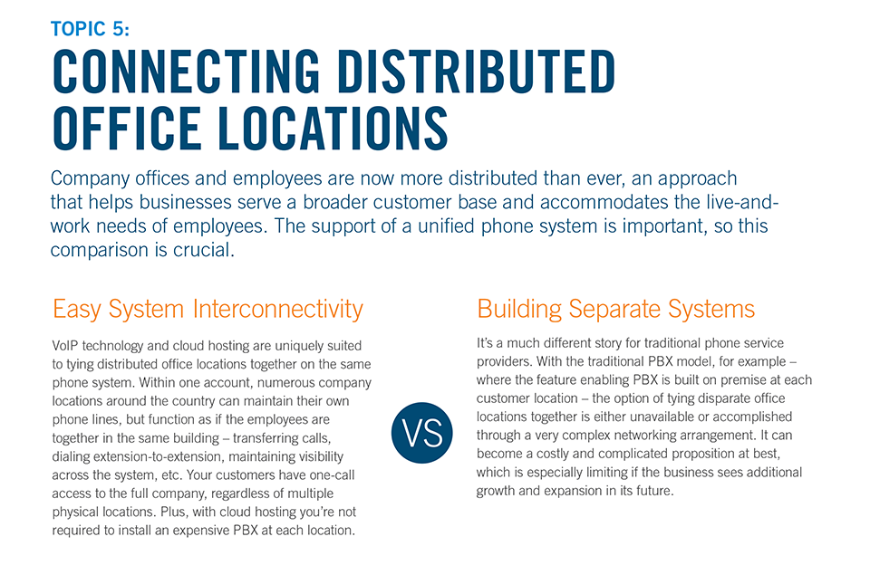 Connecting Distributed Office Locations