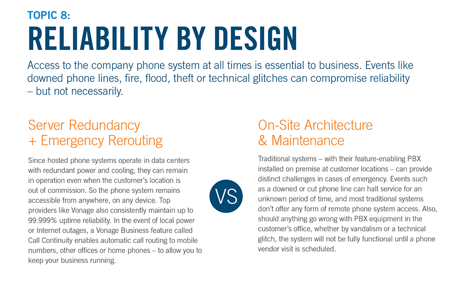 Reliability By Design